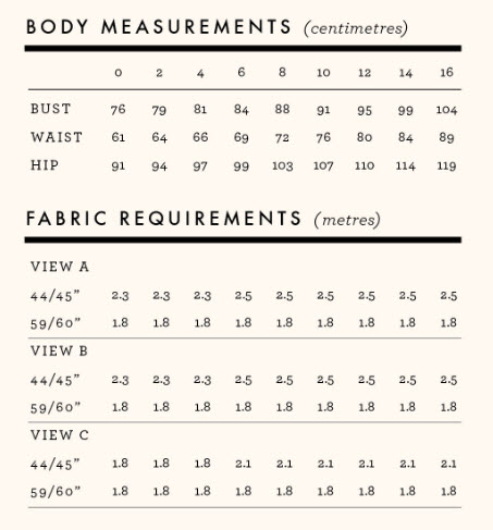 Metric Measurement Chart By Request  Sewaholic
