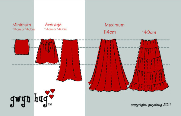 how much fabric - skirts